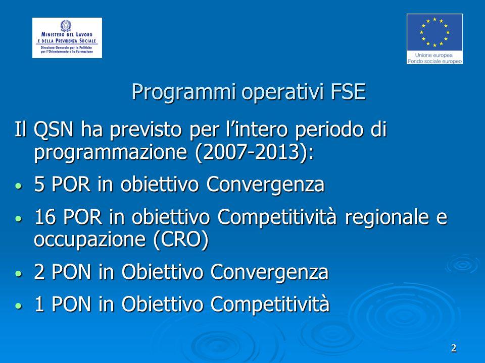 2 Programmi operativi FSE Il QSN ha previsto per l'intero periodo di programmazione (2007-2013): 5 POR in obiettivo Convergenza 5 POR in obiettivo Convergenza 16 POR in obiettivo Competitività regionale e occupazione (CRO) 16 POR in obiettivo Competitività regionale e occupazione (CRO) 2 PON in Obiettivo Convergenza 2 PON in Obiettivo Convergenza 1 PON in Obiettivo Competitività 1 PON in Obiettivo Competitività