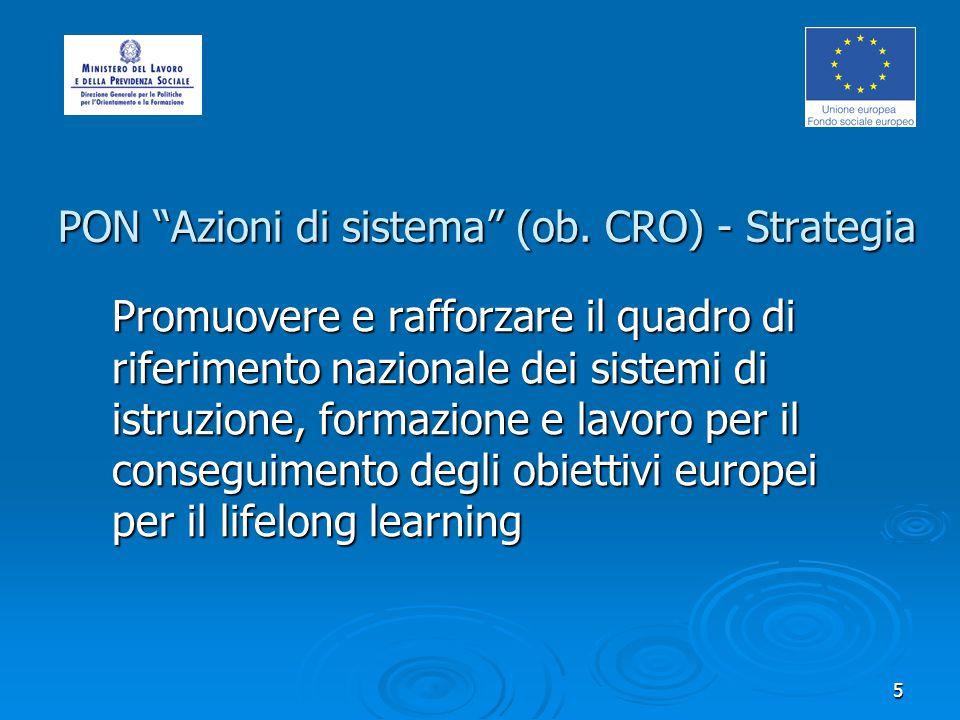 5 PON Azioni di sistema (ob. CRO) - Strategia PON Azioni di sistema (ob.