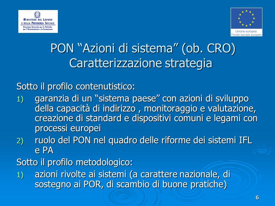 6 PON Azioni di sistema (ob. CRO) Caratterizzazione strategia PON Azioni di sistema (ob.