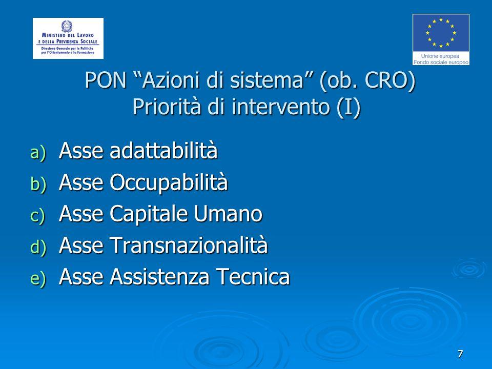 7 PON Azioni di sistema (ob. CRO) Priorità di intervento (I) PON Azioni di sistema (ob.