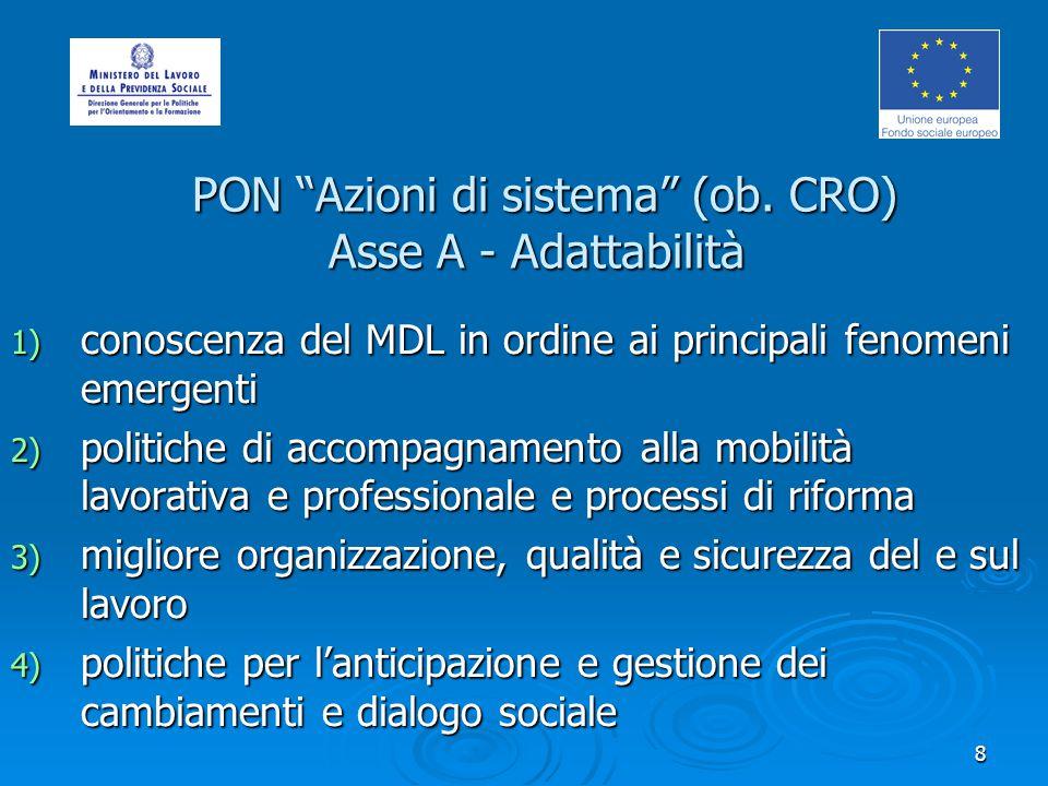 8 PON Azioni di sistema (ob. CRO) Asse A - Adattabilità PON Azioni di sistema (ob.
