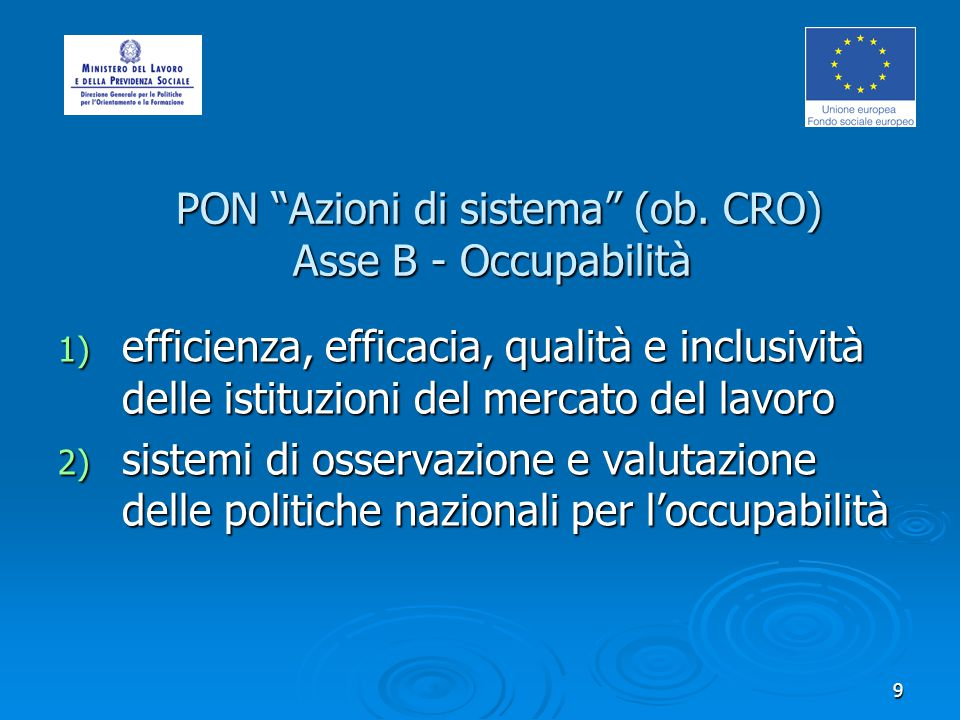 9 PON Azioni di sistema (ob. CRO) Asse B - Occupabilità PON Azioni di sistema (ob.