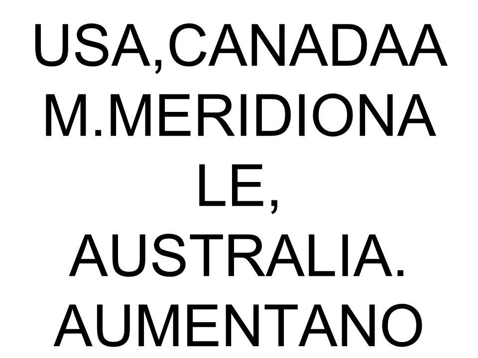 CONSEGUENZ E: L'EMIGRAZION E (1870-1900) 21 MILIONI ABBANDONAN O L'EUROPA IN DIREZIONE USA,CANADAA M.MERIDIONA LE, AUSTRALIA. AUMENTANO SCAMBI CULTURA