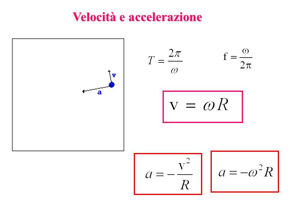 Velocità e accelerazione