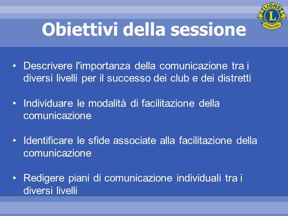 Obiettivi della sessione Descrivere l importanza della comunicazione tra i diversi livelli per il successo dei club e dei distretti Individuare le modalità di facilitazione della comunicazione Identificare le sfide associate alla facilitazione della comunicazione Redigere piani di comunicazione individuali tra i diversi livelli