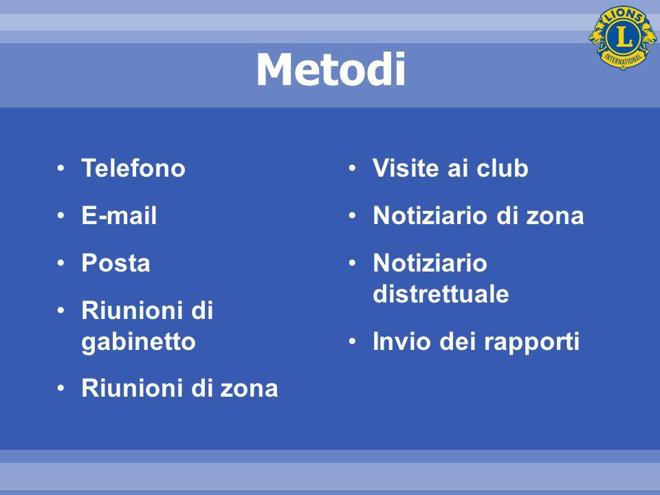 Metodi Telefono E-mail Posta Riunioni di gabinetto Riunioni di zona Visite ai club Notiziario di zona Notiziario distrettuale Invio dei rapporti