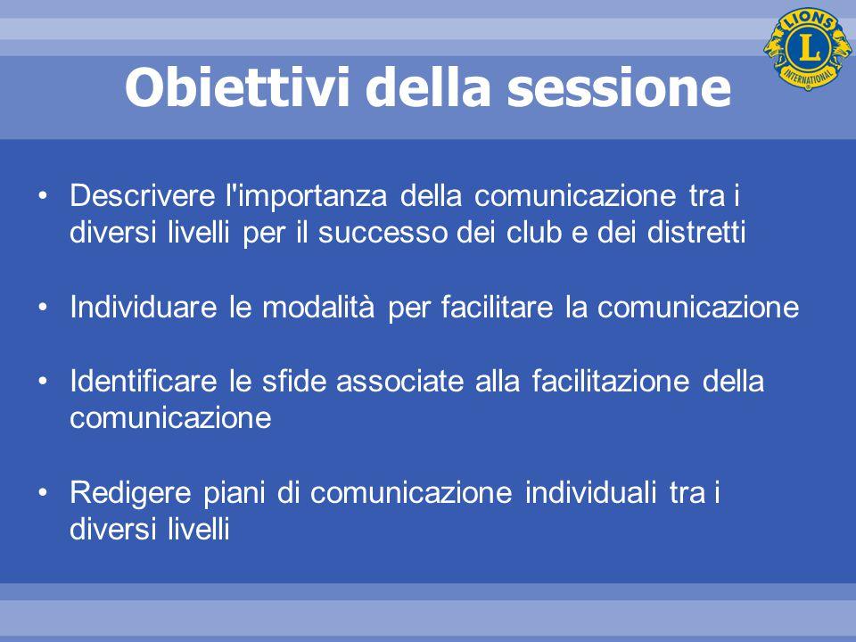 Obiettivi della sessione Descrivere l importanza della comunicazione tra i diversi livelli per il successo dei club e dei distretti Individuare le modalità per facilitare la comunicazione Identificare le sfide associate alla facilitazione della comunicazione Redigere piani di comunicazione individuali tra i diversi livelli