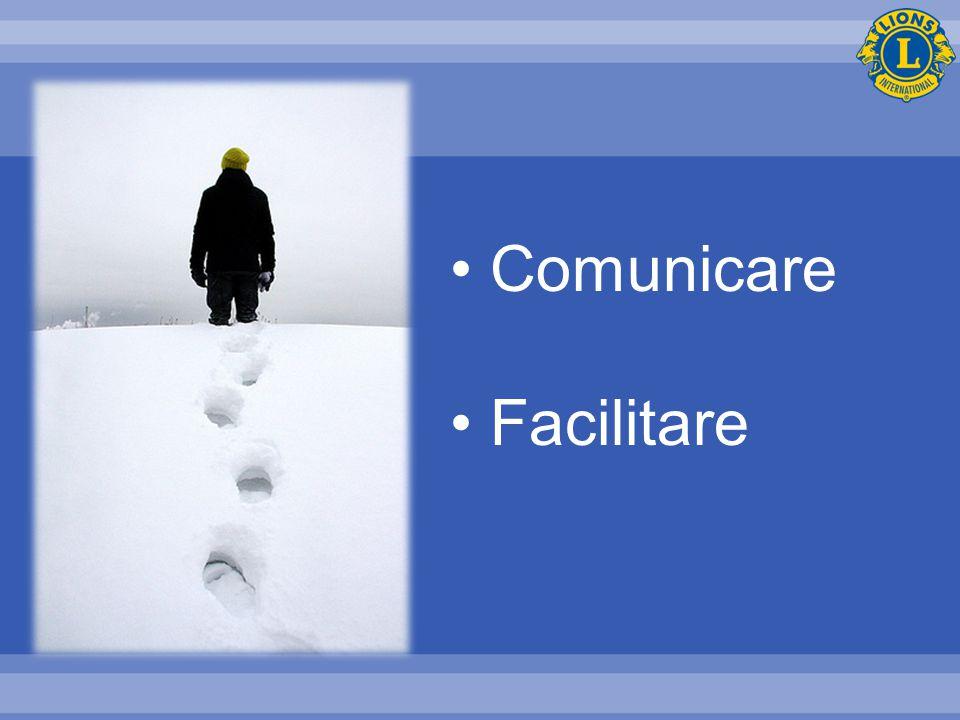 Comunicare Facilitare