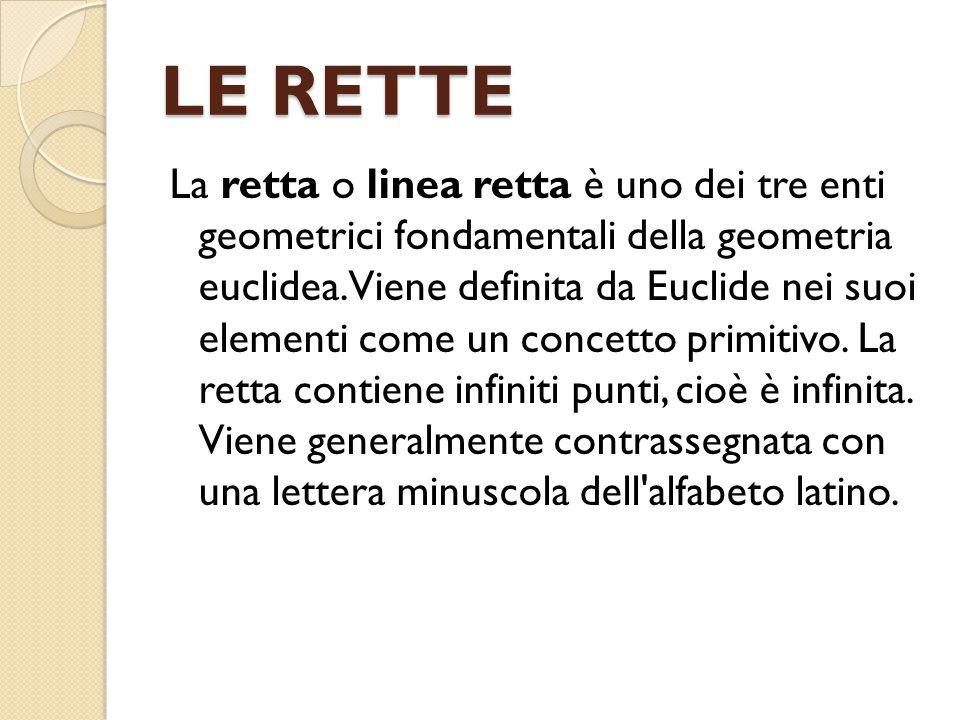 LE RETTE La retta o linea retta è uno dei tre enti geometrici fondamentali della geometria euclidea. Viene definita da Euclide nei suoi elementi come