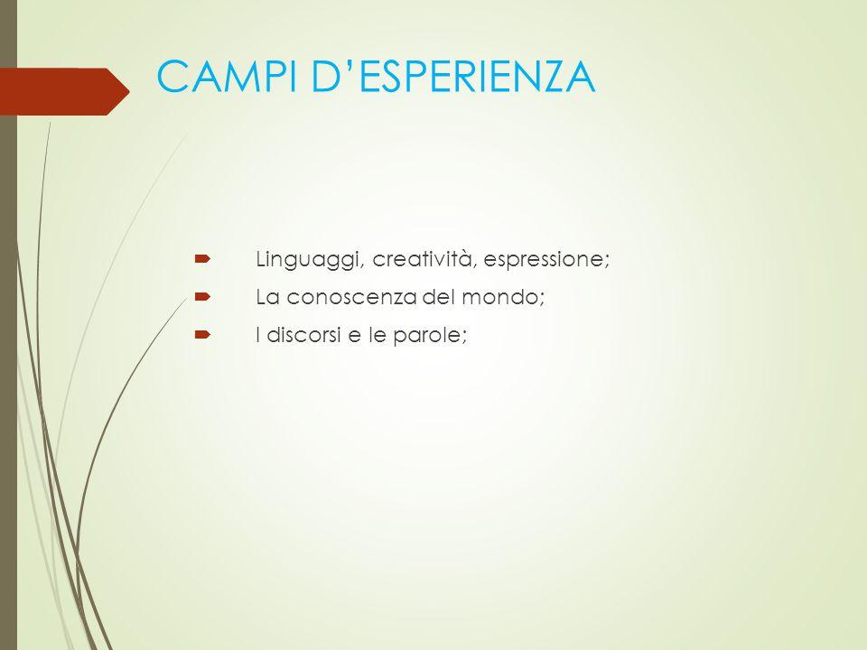 CAMPI D'ESPERIENZA  Linguaggi, creatività, espressione;  La conoscenza del mondo;  I discorsi e le parole;