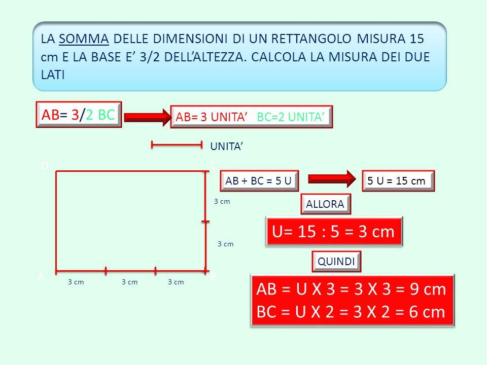 LA SOMMA DELLE DIMENSIONI DI UN RETTANGOLO MISURA 15 cm E LA BASE E' 3/2 DELL'ALTEZZA. CALCOLA LA MISURA DEI DUE LATI AB CD AB= 3/2 BC AB= 3 UNITA' BC