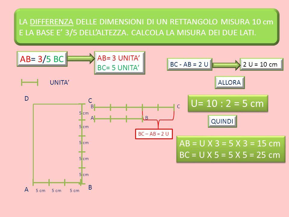 A B C D AB= 3/5 BC AB= 3 UNITA' BC= 5 UNITA' BC - AB = 2 U2 U = 10 cm ALLORA U= 10 : 2 = 5 cm 5 cm QUINDI AB = U X 3 = 5 X 3 = 15 cm BC = U X 5 = 5 X