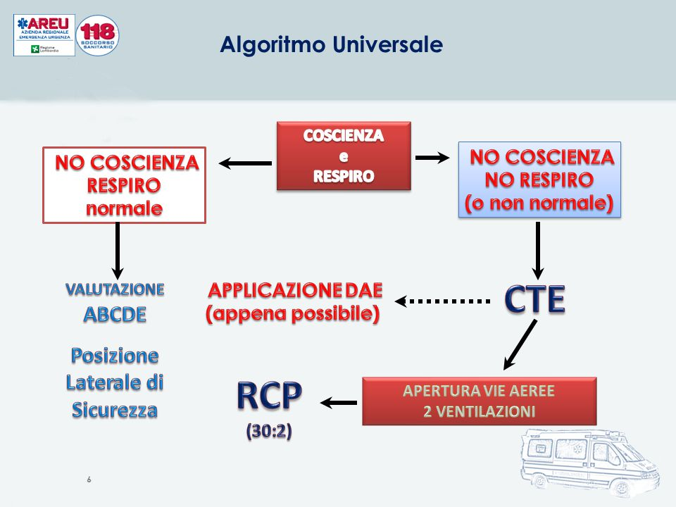 6 Algoritmo Universale
