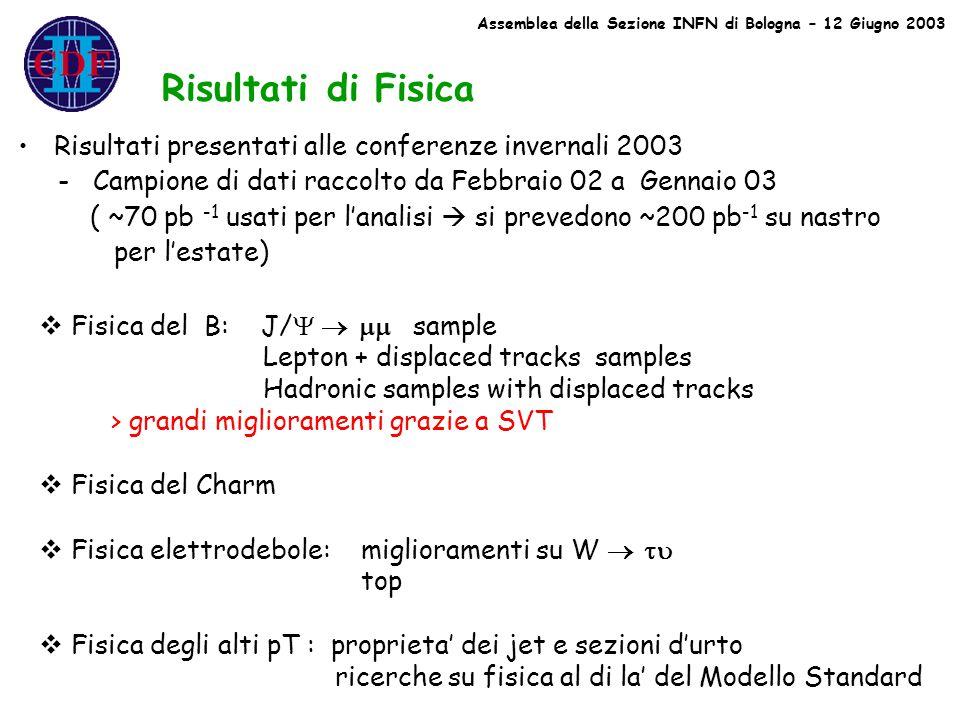 Assemblea della Sezione INFN di Bologna – 12 Giugno 2003 Risultati di Fisica Risultati presentati alle conferenze invernali 2003 - Campione di dati raccolto da Febbraio 02 a Gennaio 03 ( ~70 pb -1 usati per l'analisi  si prevedono ~200 pb -1 su nastro per l'estate)  Fisica del B: J/    sample Lepton + displaced tracks samples Hadronic samples with displaced tracks > grandi miglioramenti grazie a SVT  Fisica del Charm  Fisica elettrodebole: miglioramenti su W   top  Fisica degli alti pT : proprieta' dei jet e sezioni d'urto ricerche su fisica al di la' del Modello Standard