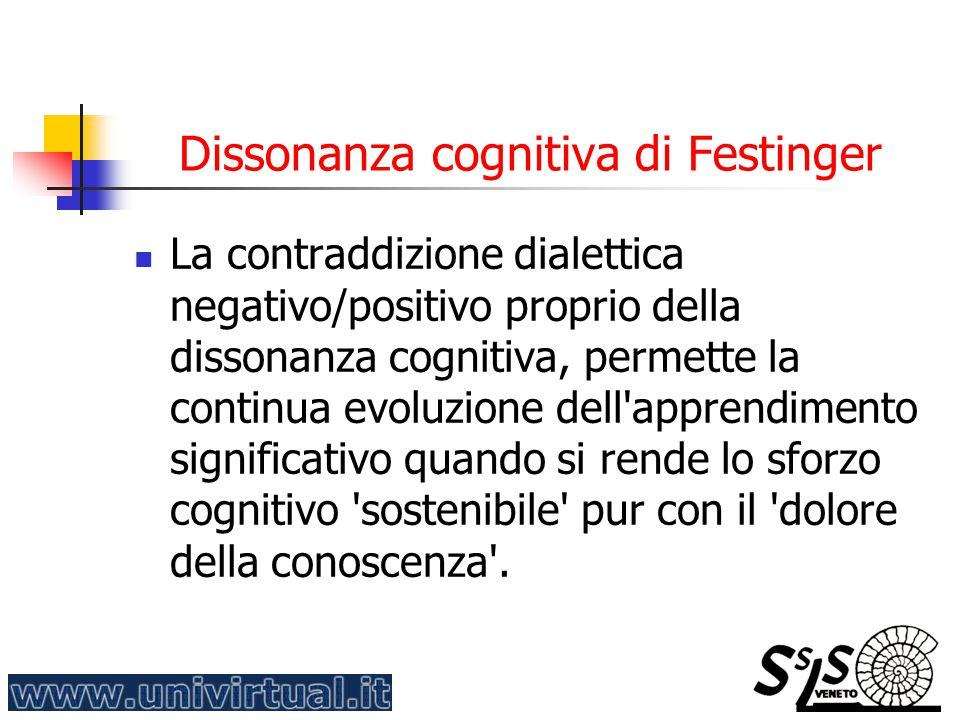 Dissonanza cognitiva di Festinger La contraddizione dialettica negativo/positivo proprio della dissonanza cognitiva, permette la continua evoluzione dell apprendimento significativo quando si rende lo sforzo cognitivo sostenibile pur con il dolore della conoscenza .