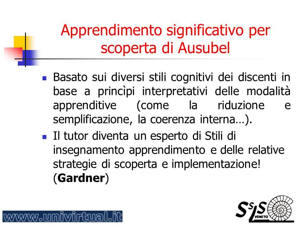 Apprendimento significativo per scoperta di Ausubel Basato sui diversi stili cognitivi dei discenti in base a princìpi interpretativi delle modalità apprenditive (come la riduzione e semplificazione, la coerenza interna…).