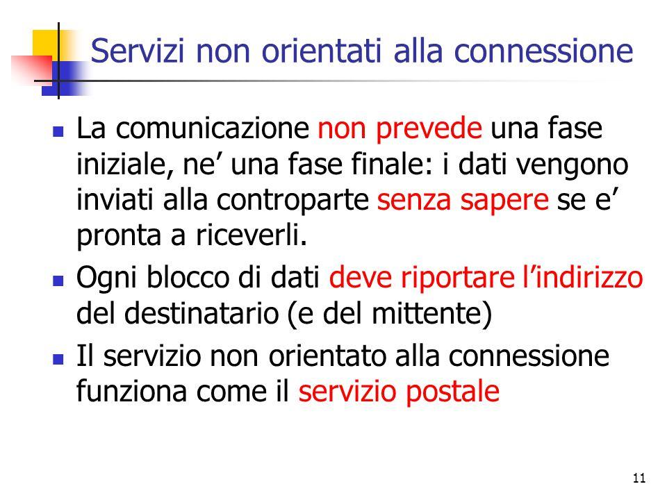 11 Servizi non orientati alla connessione La comunicazione non prevede una fase iniziale, ne' una fase finale: i dati vengono inviati alla controparte senza sapere se e' pronta a riceverli.