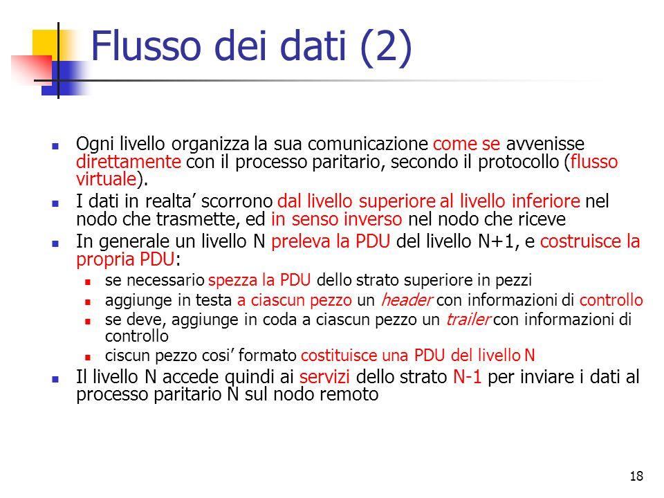 18 Flusso dei dati (2) Ogni livello organizza la sua comunicazione come se avvenisse direttamente con il processo paritario, secondo il protocollo (flusso virtuale).