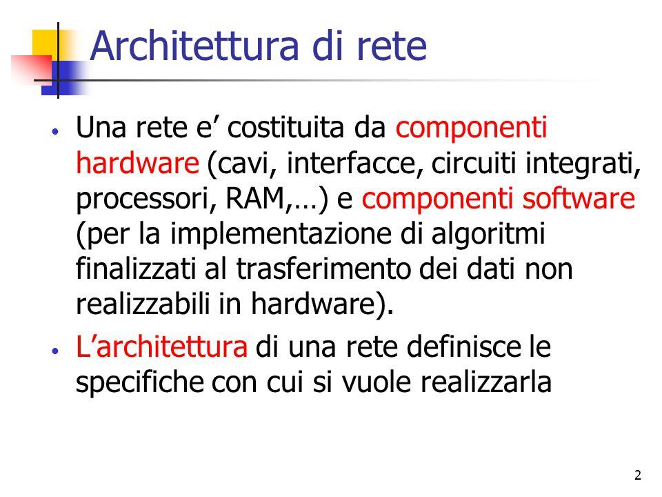 2 Architettura di rete Una rete e' costituita da componenti hardware (cavi, interfacce, circuiti integrati, processori, RAM,…) e componenti software (per la implementazione di algoritmi finalizzati al trasferimento dei dati non realizzabili in hardware).