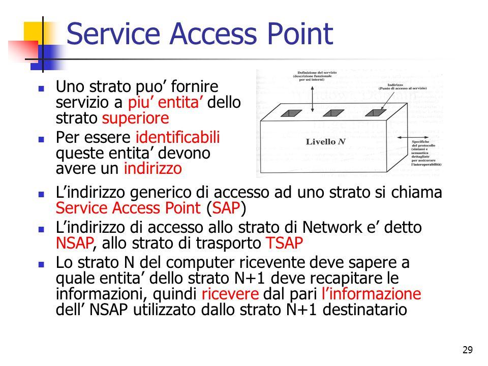29 Service Access Point Uno strato puo' fornire servizio a piu' entita' dello strato superiore Per essere identificabili queste entita' devono avere un indirizzo L'indirizzo generico di accesso ad uno strato si chiama Service Access Point (SAP) L'indirizzo di accesso allo strato di Network e' detto NSAP, allo strato di trasporto TSAP Lo strato N del computer ricevente deve sapere a quale entita' dello strato N+1 deve recapitare le informazioni, quindi ricevere dal pari l'informazione dell' NSAP utilizzato dallo strato N+1 destinatario