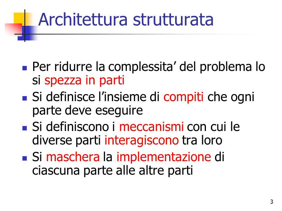 3 Architettura strutturata Per ridurre la complessita' del problema lo si spezza in parti Si definisce l'insieme di compiti che ogni parte deve eseguire Si definiscono i meccanismi con cui le diverse parti interagiscono tra loro Si maschera la implementazione di ciascuna parte alle altre parti