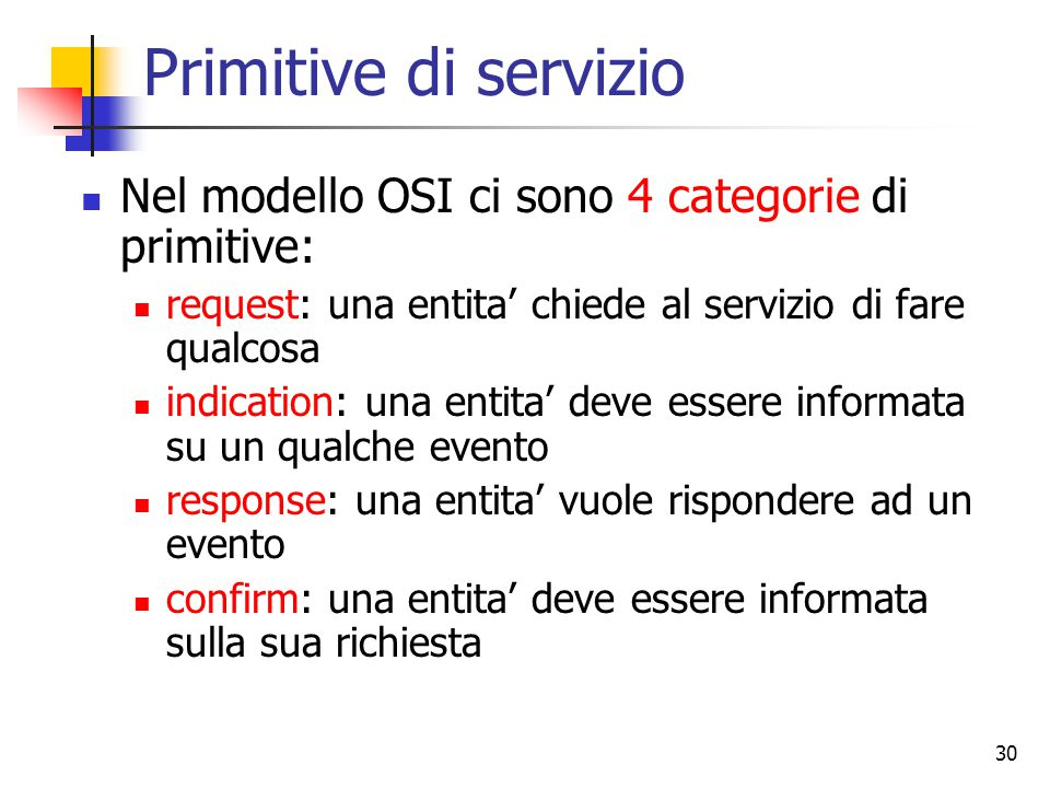 30 Primitive di servizio Nel modello OSI ci sono 4 categorie di primitive: request: una entita' chiede al servizio di fare qualcosa indication: una en