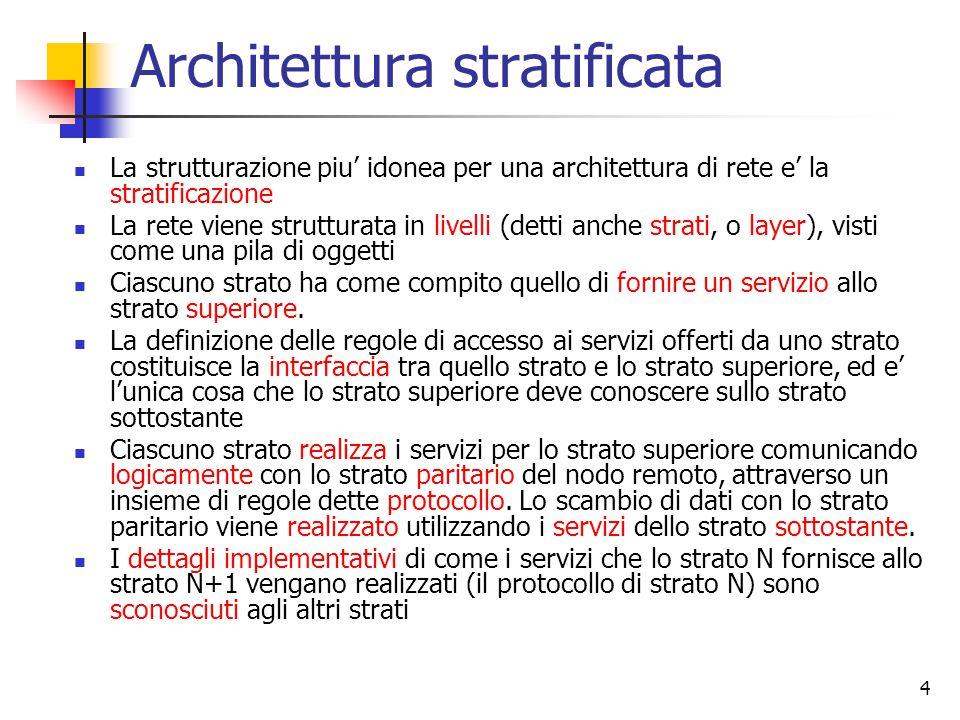 4 Architettura stratificata La strutturazione piu' idonea per una architettura di rete e' la stratificazione La rete viene strutturata in livelli (det