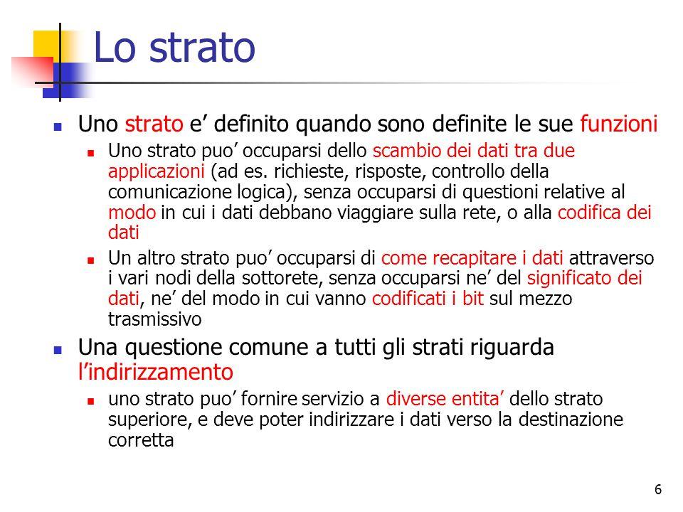 6 Lo strato Uno strato e' definito quando sono definite le sue funzioni Uno strato puo' occuparsi dello scambio dei dati tra due applicazioni (ad es.
