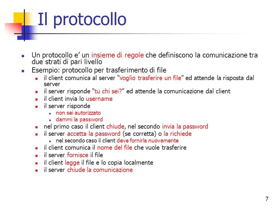 7 Il protocollo Un protocollo e' un insieme di regole che definiscono la comunicazione tra due strati di pari livello Esempio: protocollo per trasferi