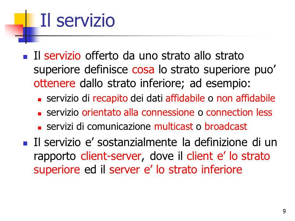 9 Il servizio Il servizio offerto da uno strato allo strato superiore definisce cosa lo strato superiore puo' ottenere dallo strato inferiore; ad esem