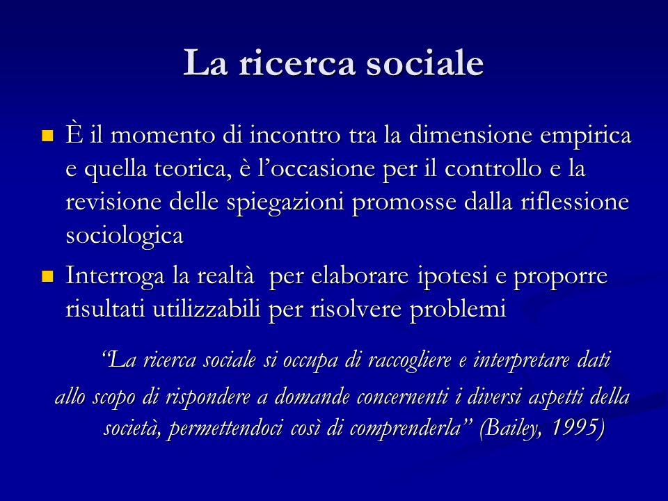 La ricerca sociale È il momento di incontro tra la dimensione empirica e quella teorica, è l'occasione per il controllo e la revisione delle spiegazio
