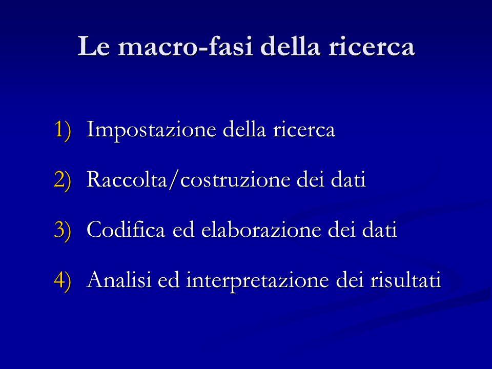 Le macro-fasi della ricerca 1)Impostazione della ricerca 2)Raccolta/costruzione dei dati 3)Codifica ed elaborazione dei dati 4)Analisi ed interpretazi