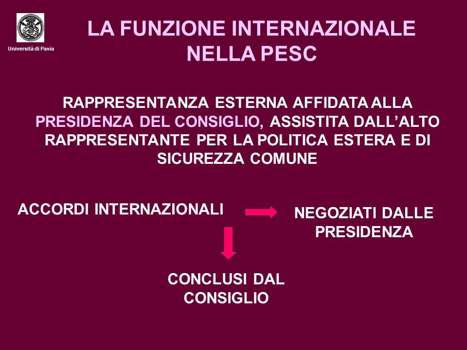 Università di Pavia LA FUNZIONE INTERNAZIONALE NELLA PESC RAPPRESENTANZA ESTERNA AFFIDATA ALLA PRESIDENZA DEL CONSIGLIO, ASSISTITA DALL'ALTO RAPPRESENTANTE PER LA POLITICA ESTERA E DI SICUREZZA COMUNE ACCORDI INTERNAZIONALI NEGOZIATI DALLE PRESIDENZA CONCLUSI DAL CONSIGLIO