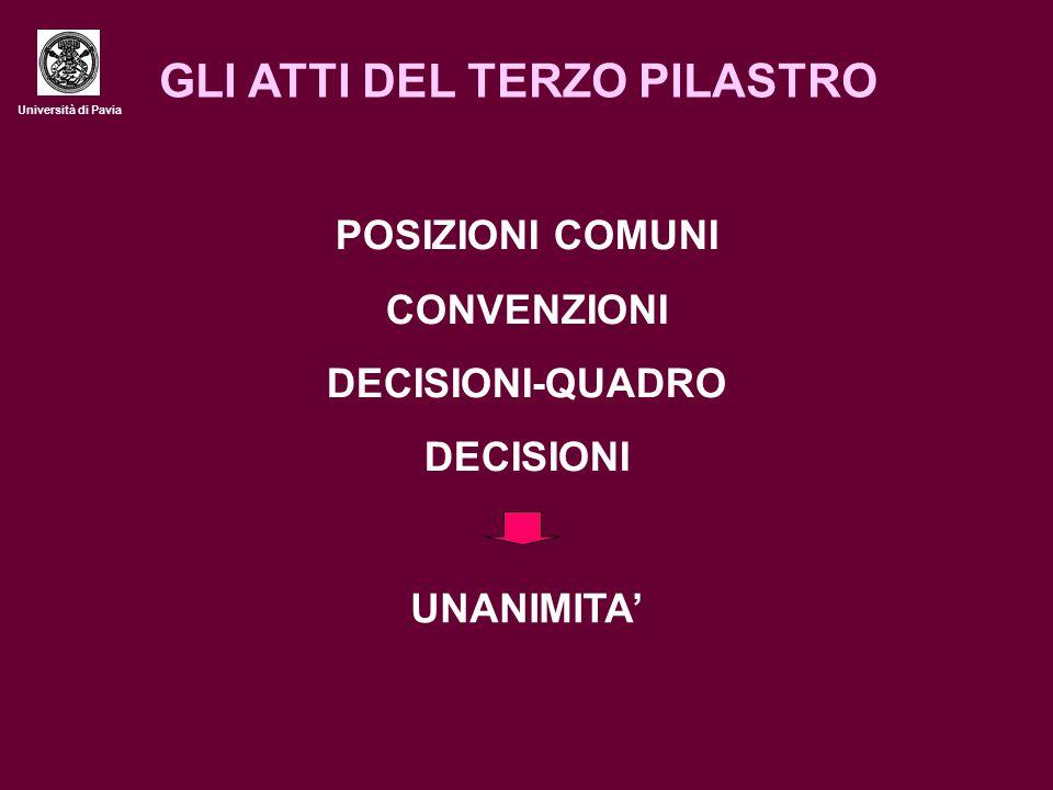 Università di Pavia GLI ATTI DEL TERZO PILASTRO POSIZIONI COMUNI CONVENZIONI DECISIONI-QUADRO DECISIONI UNANIMITA'