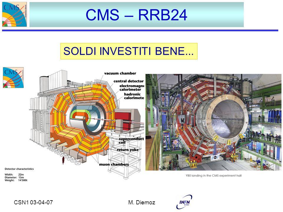 CSN1 03-04-07M. Diemoz CMS – RRB24 SOLDI INVESTITI BENE...