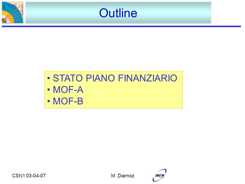 CSN1 03-04-07M. Diemoz Outline STATO PIANO FINANZIARIO MOF-A MOF-B