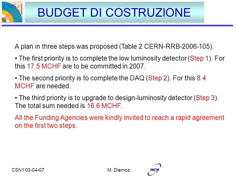 CSN1 03-04-07M. Diemoz BUDGET DI COSTRUZIONE A plan in three steps was proposed (Table 2 CERN-RRB-2006-105). The first priority is to complete the low
