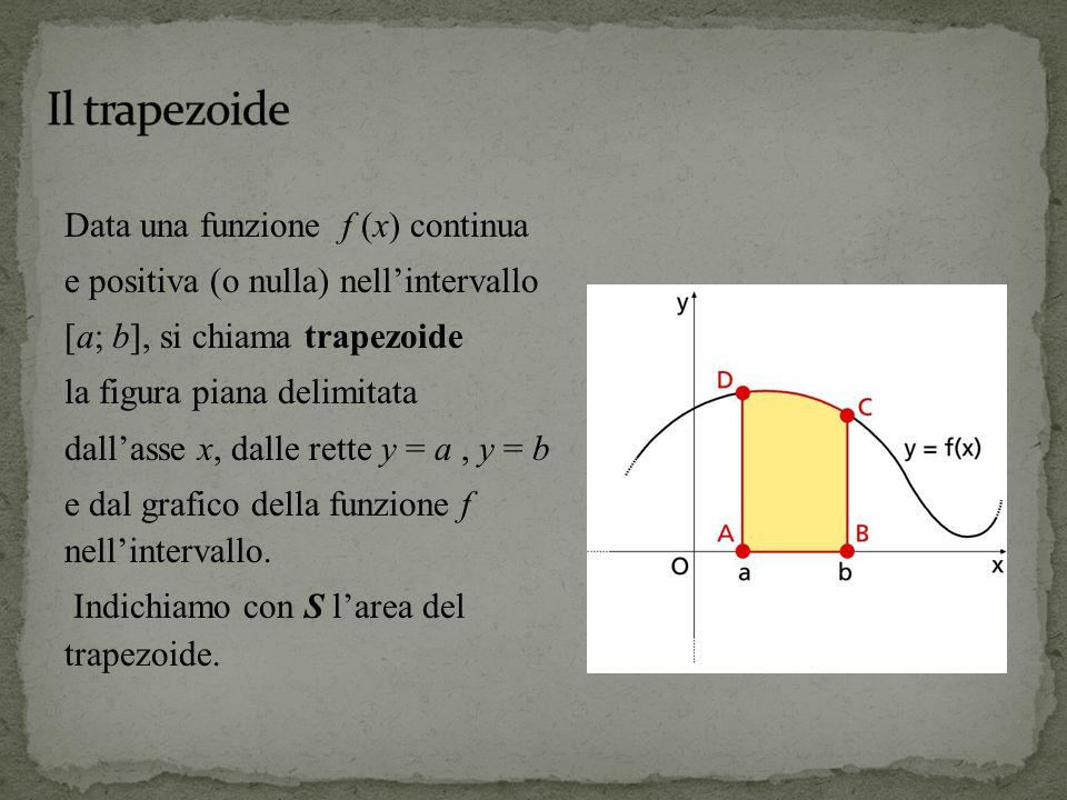 Data una funzione f (x) continua e positiva (o nulla) nell'intervallo [a; b], si chiama trapezoide la figura piana delimitata dall'asse x, dalle rette y = a, y = b e dal grafico della funzione f nell'intervallo.