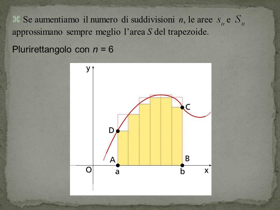 z Se aumentiamo il numero di suddivisioni n, le aree e approssimano sempre meglio l'area S del trapezoide.