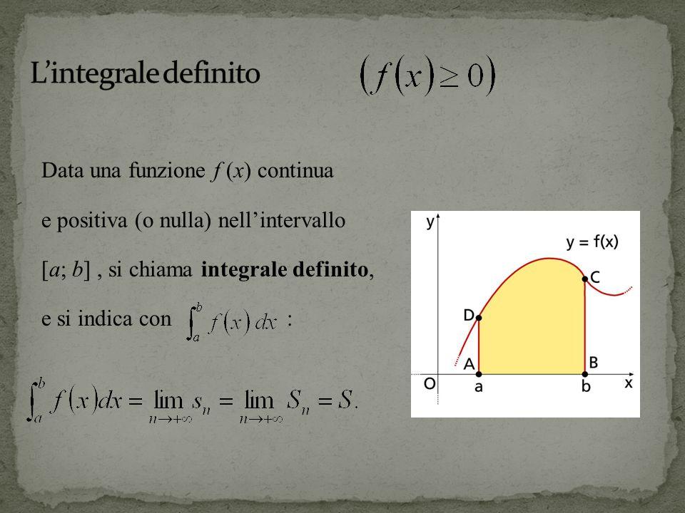 Data una funzione f (x) continua e positiva (o nulla) nell'intervallo [a; b], si chiama integrale definito, e si indica con :