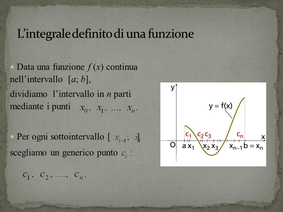 Per ciascun intervallo [ ] costruiamo il rettangolo di altezza e cosideriamo la seguente somma di aree dei rettangoli: Indichiamo con la massima ampiezza dei sottointervalli.
