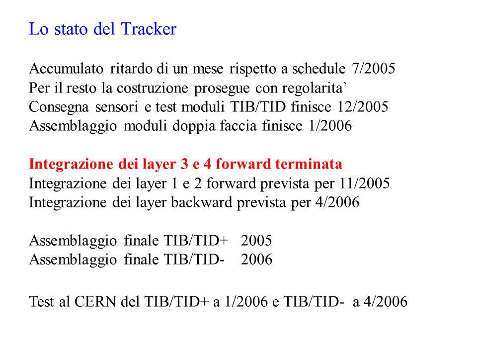 Lo stato del Tracker Accumulato ritardo di un mese rispetto a schedule 7/2005 Per il resto la costruzione prosegue con regolarita` Consegna sensori e test moduli TIB/TID finisce 12/2005 Assemblaggio moduli doppia faccia finisce 1/2006 Integrazione dei layer 3 e 4 forward terminata Integrazione dei layer 1 e 2 forward prevista per 11/2005 Integrazione dei layer backward prevista per 4/2006 Assemblaggio finale TIB/TID+ 2005 Assemblaggio finale TIB/TID- 2006 Test al CERN del TIB/TID+ a 1/2006 e TIB/TID- a 4/2006