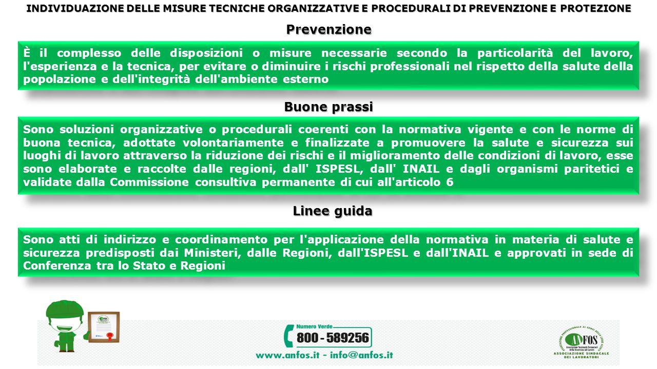 INDIVIDUAZIONE DELLE MISURE TECNICHE ORGANIZZATIVE E PROCEDURALI DI PREVENZIONE E PROTEZIONE Prevenzione È il complesso delle disposizioni o misure ne
