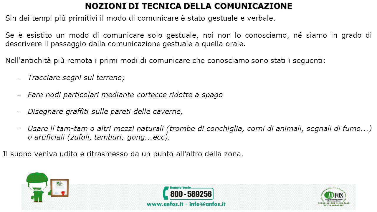 NOZIONI DI TECNICA DELLA COMUNICAZIONE Sin dai tempi più primitivi il modo di comunicare è stato gestuale e verbale. Se è esistito un modo di comunica