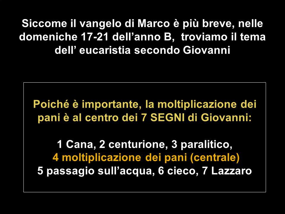 Siccome il vangelo di Marco è più breve, nelle domeniche 17-21 dell'anno B, troviamo il tema dell' eucaristia secondo Giovanni Poiché è importante, la moltiplicazione dei pani è al centro dei 7 SEGNI di Giovanni: 1 Cana, 2 centurione, 3 paralitico, 4 moltiplicazione dei pani (centrale) 5 passagio sull'acqua, 6 cieco, 7 Lazzaro
