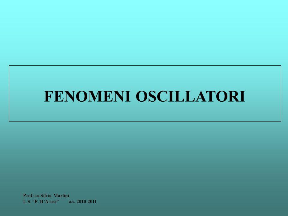 Prof.ssa Silvia Martini L.S. F. D'Assisi a.s. 2010-2011 FENOMENI OSCILLATORI