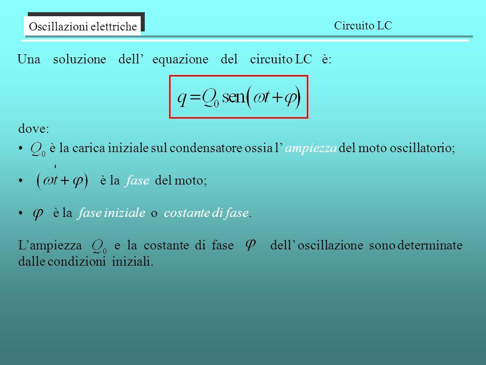 Una soluzione dell' equazione del circuito LC è: Oscillazioni elettriche Circuito LC è la carica iniziale sul condensatore ossia l' ampiezza del moto oscillatorio; è la fase del moto; è la fase iniziale o costante di fase.