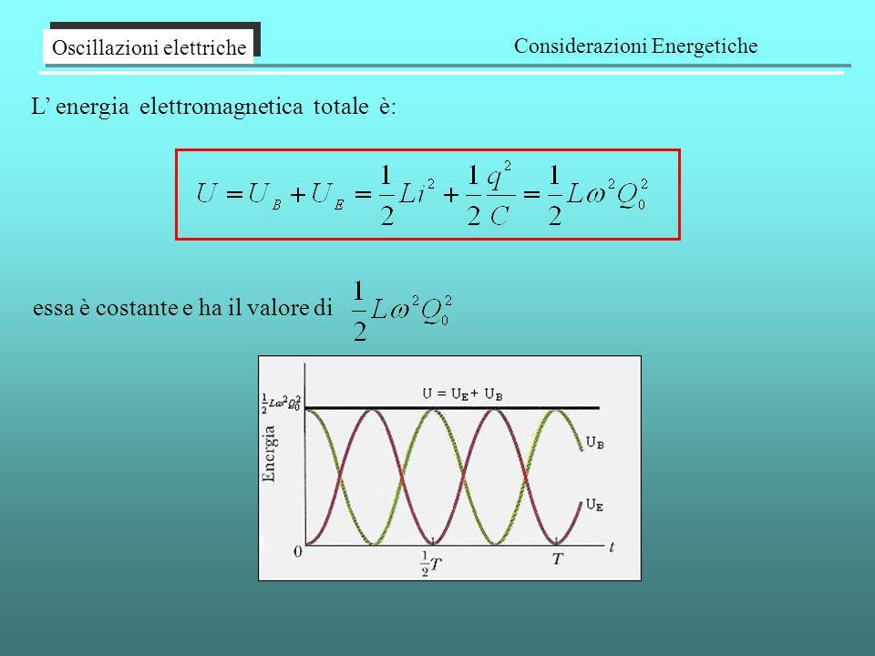 L' energia elettromagnetica totale è: Oscillazioni elettriche Considerazioni Energetiche essa è costante e ha il valore di