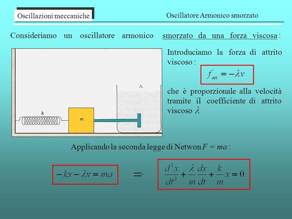 Consideriamo un oscillatore armonico smorzato da una forza viscosa : Oscillazioni meccaniche Oscillatore Armonico smorzato Introduciamo la forza di attrito viscoso : che è proporzionale alla velocità tramite il coefficiente di attrito viscoso Applicando la seconda legge di Netwon F = ma :