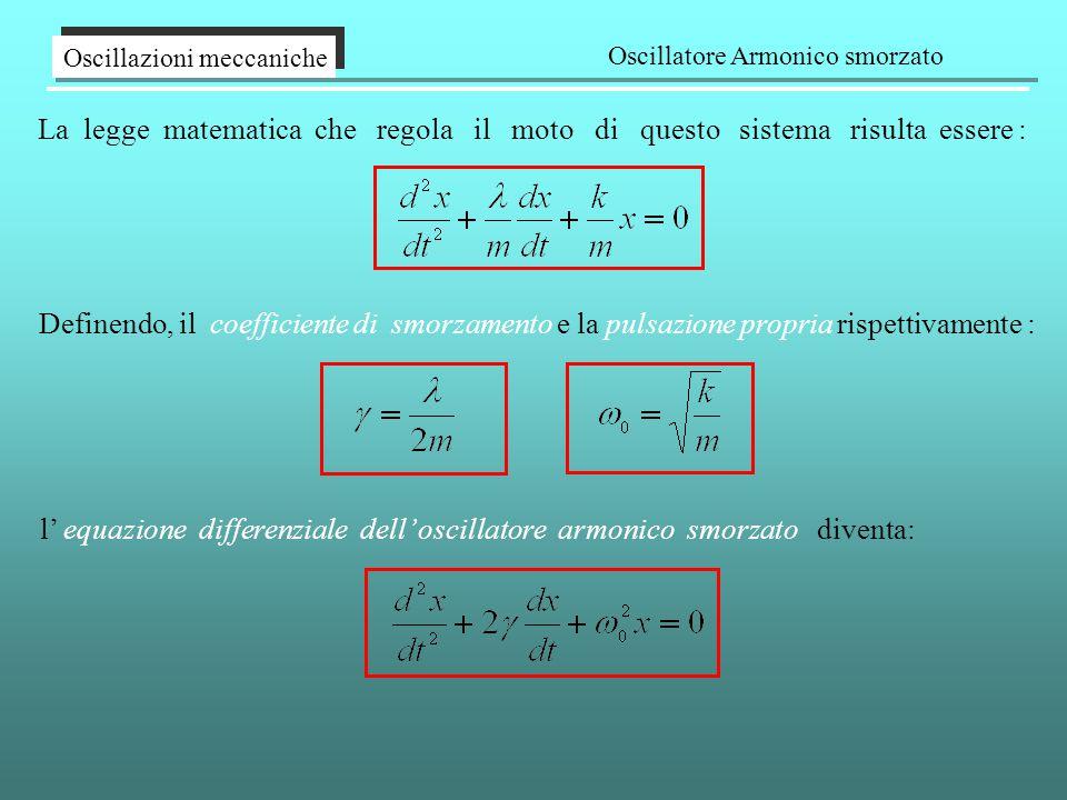 La legge matematica che regola il moto di questo sistema risulta essere : Oscillazioni meccaniche Oscillatore Armonico smorzato l' equazione differenziale dell' oscillatore armonico smorzato diventa: Definendo, il coefficiente di smorzamento e la pulsazione propria rispettivamente :